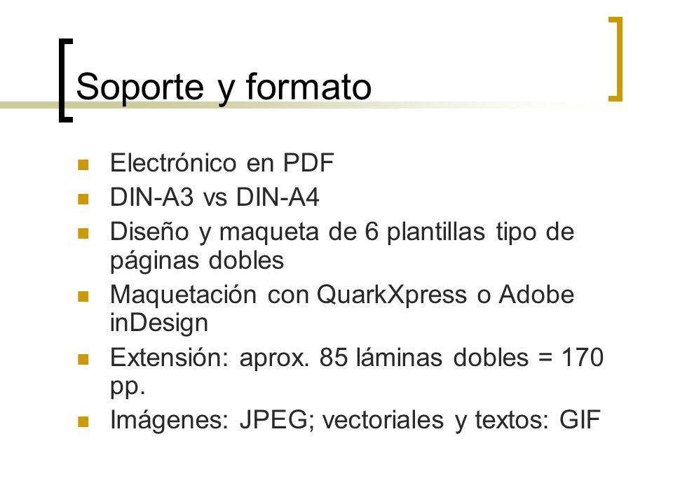 Soporte y formato Electrónico en PDF DIN-A3 vs DIN-A4