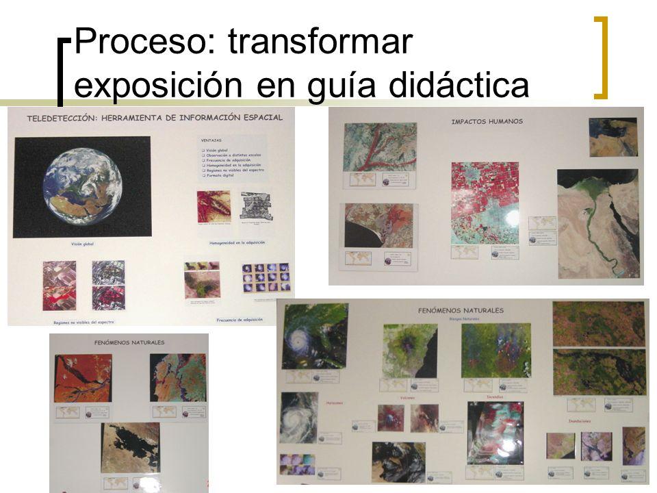 Proceso: transformar exposición en guía didáctica