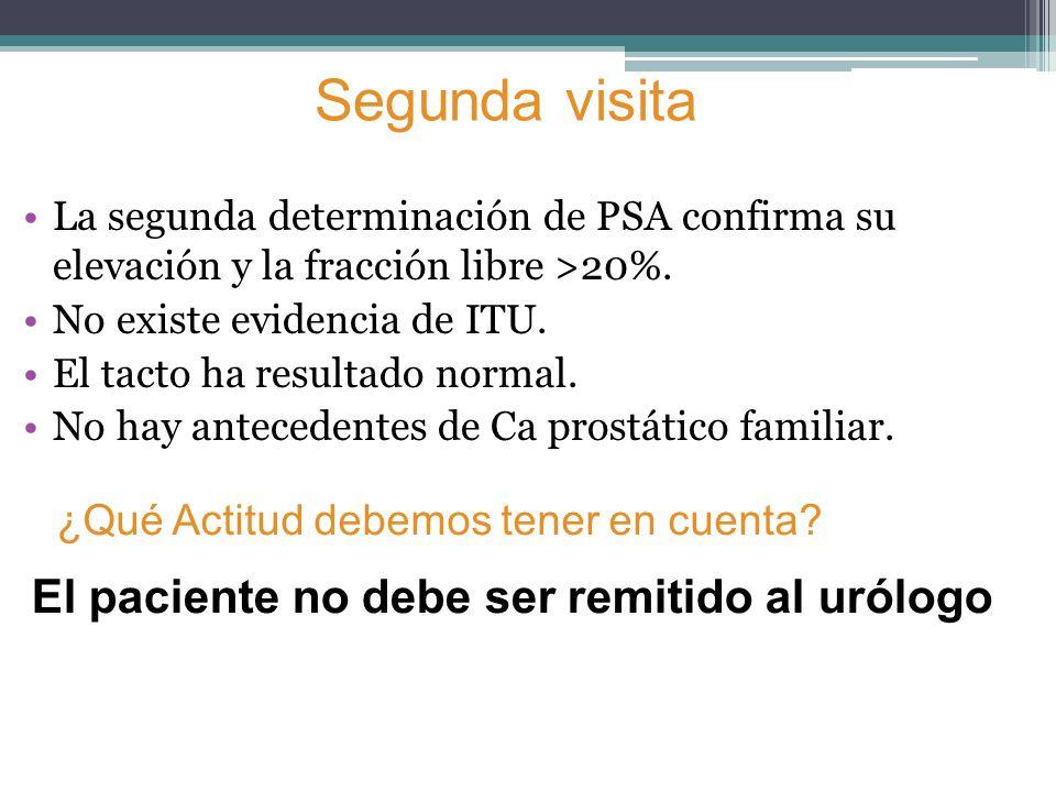 Segunda visita El paciente no debe ser remitido al urólogo