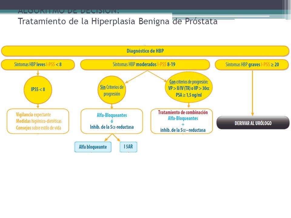 ALGORITMO DE DECISIÓN: Tratamiento de la Hiperplasia Benigna de Próstata