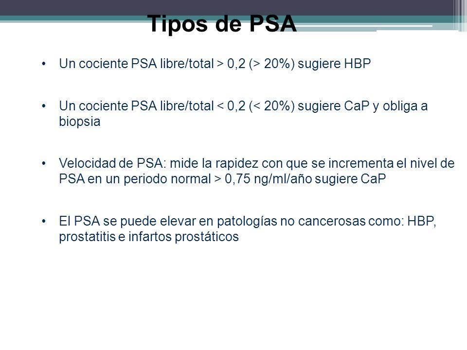 Un cociente PSA libre/total > 0,2 (> 20%) sugiere HBP