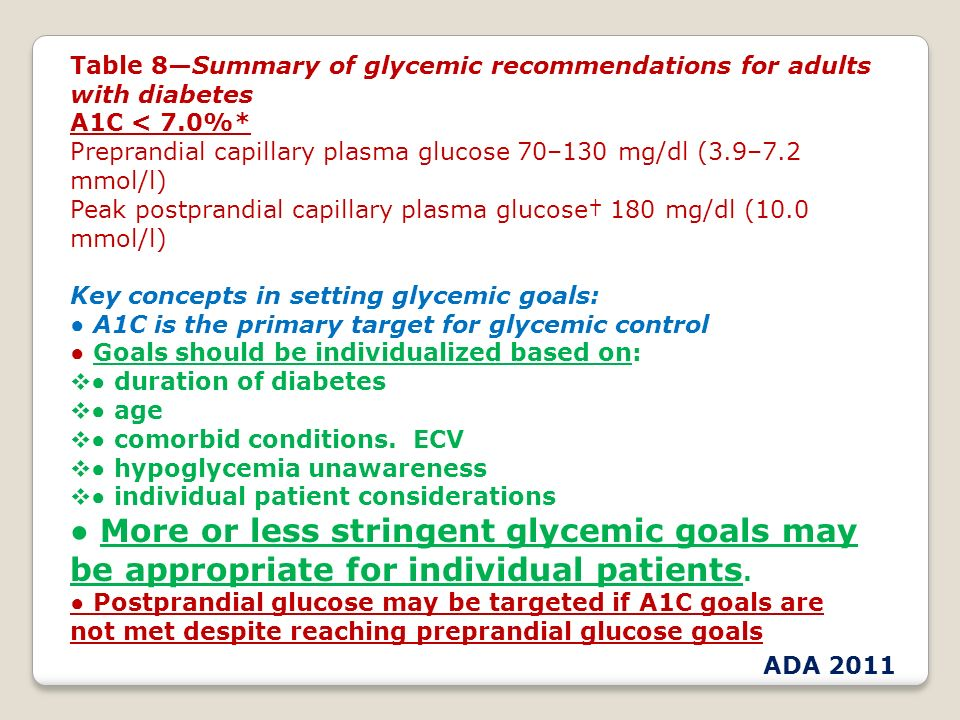 Table 8—Summary of glycemic recommendations for adults with diabetes