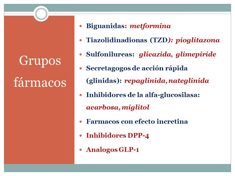 Grupos fármacos Biguanidas: metformina