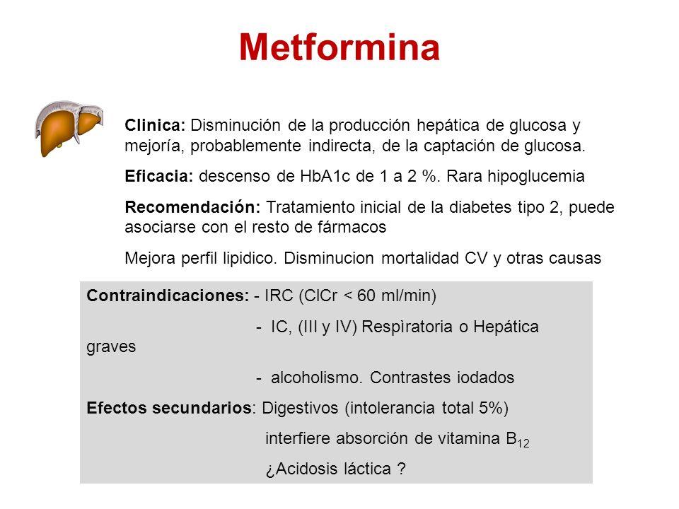 MetforminaClinica: Disminución de la producción hepática de glucosa y mejoría, probablemente indirecta, de la captación de glucosa.