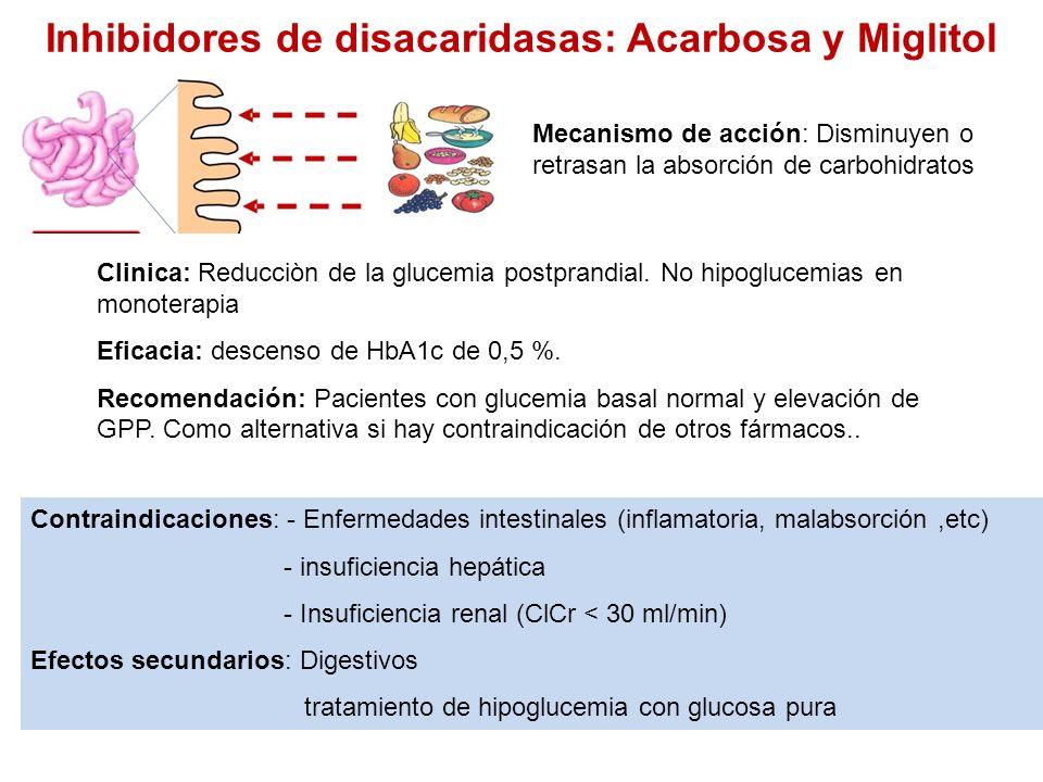 Inhibidores de disacaridasas: Acarbosa y Miglitol