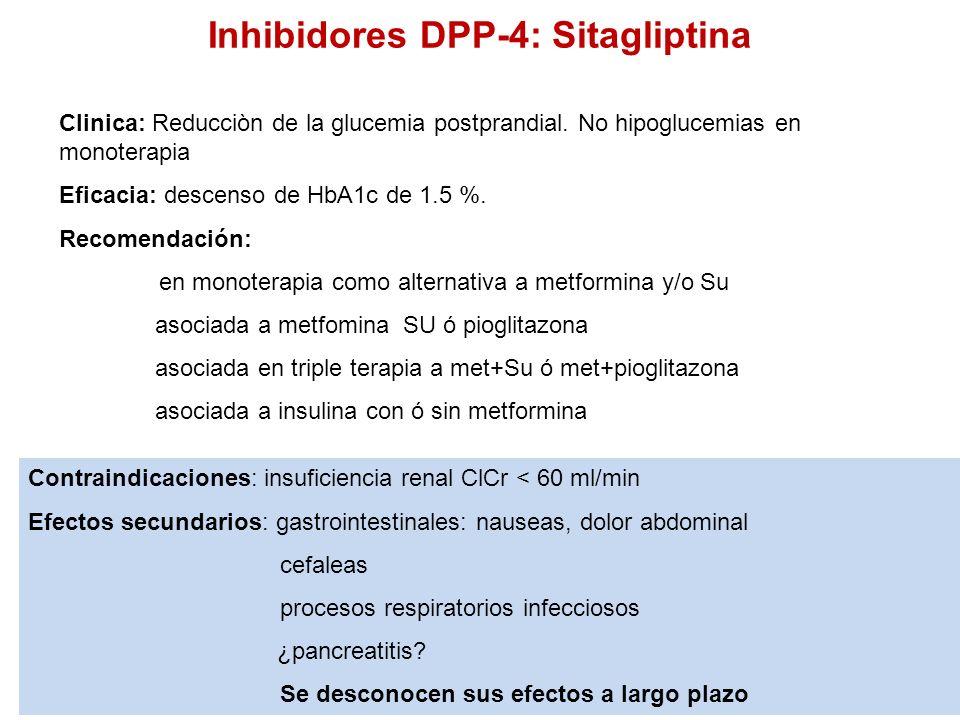 Inhibidores DPP-4: Sitagliptina