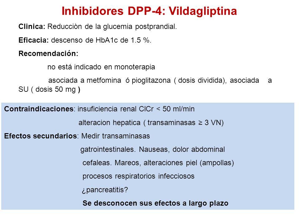 Inhibidores DPP-4: Vildagliptina