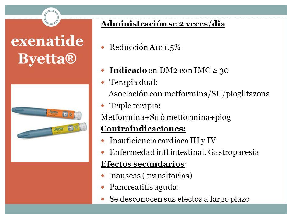 exenatide Byetta® Administración sc 2 veces/dia Reducción A1c 1.5%