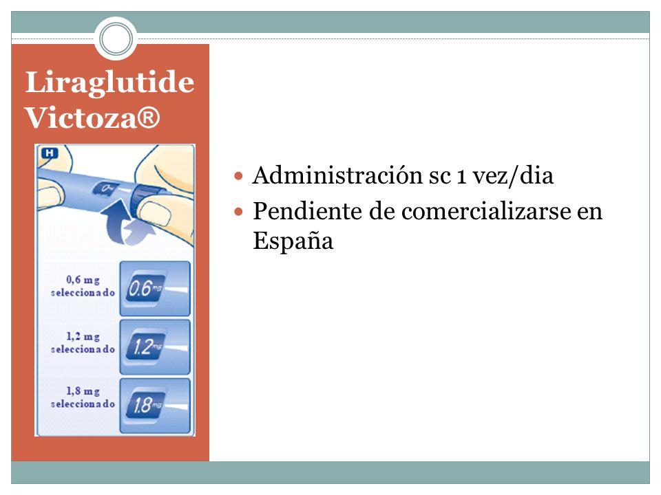 Liraglutide Victoza® Administración sc 1 vez/dia