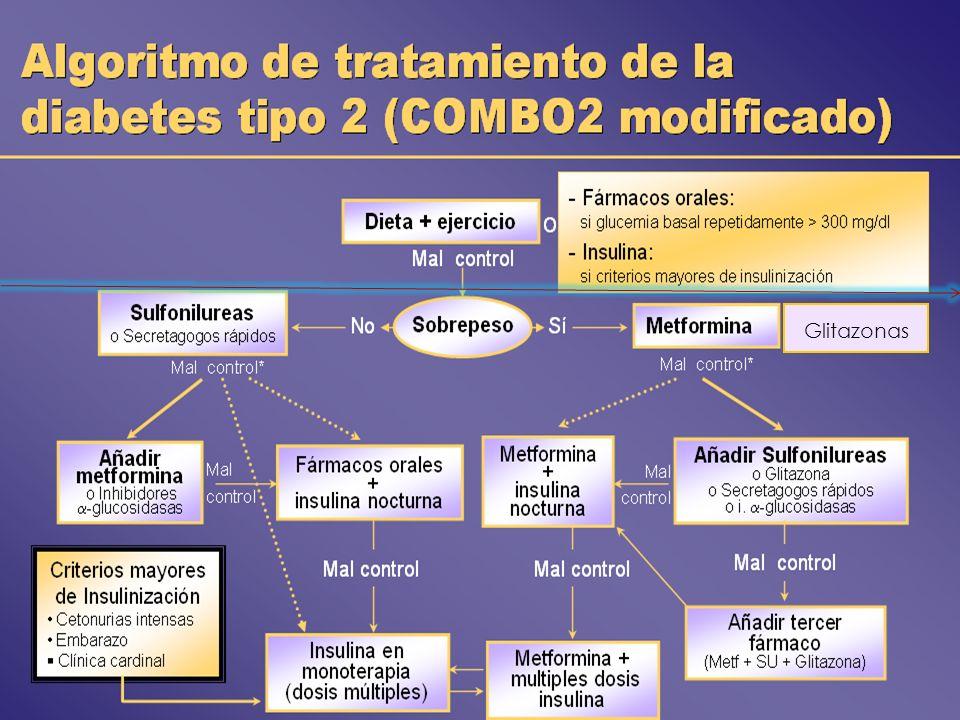 TRATAMIENTO FARMACOLÓGICO DM TIPO 2 - ppt descargar