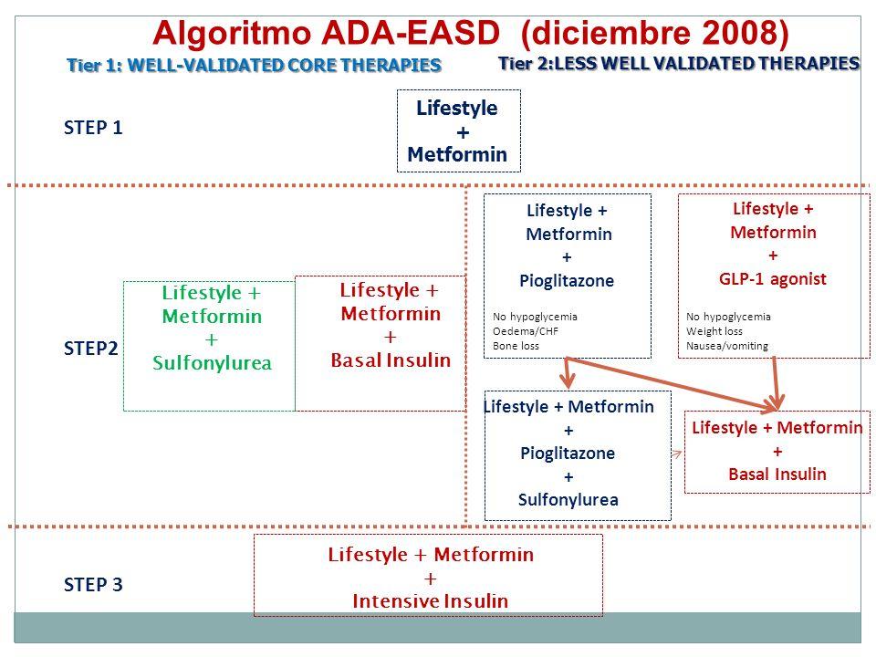 Algoritmo ADA-EASD (diciembre 2008)
