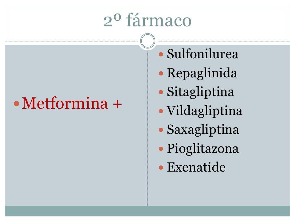 2º fármaco Metformina + Sulfonilurea Repaglinida Sitagliptina