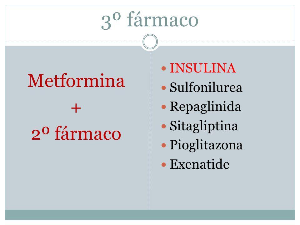 3º fármaco Metformina + 2º fármaco INSULINA Sulfonilurea Repaglinida