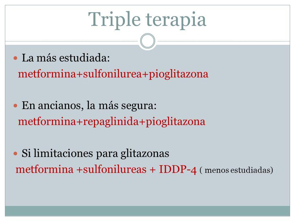 Triple terapia La más estudiada: metformina+sulfonilurea+pioglitazona