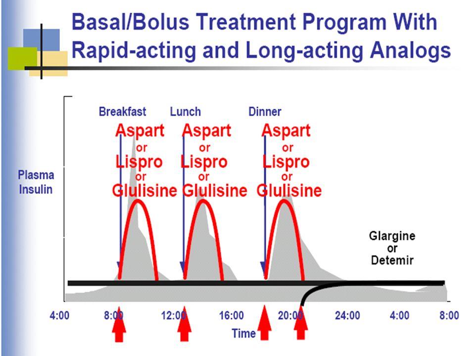 La glucemia en un sujeto normal se encuentra muy estrechamente controlada debido a la secreción basal de insulina y al aumento en la secreción de insulina que se produce cuando aumenta la glucemia, por ejemplo, tras una comida (cuadro pequeño superior).