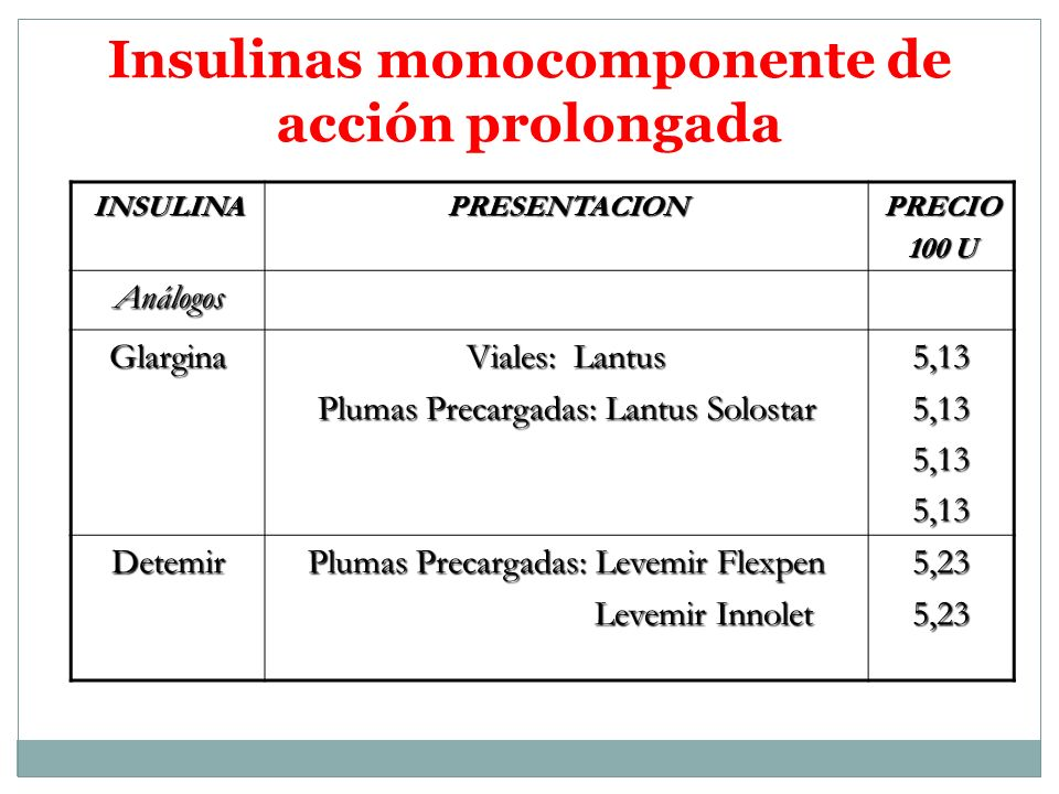 Insulinas monocomponente de acción prolongada