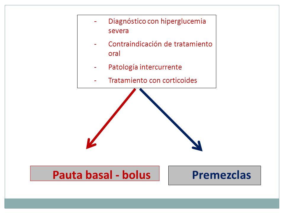 Pauta basal - bolus Premezclas - Diagnóstico con hiperglucemia severa