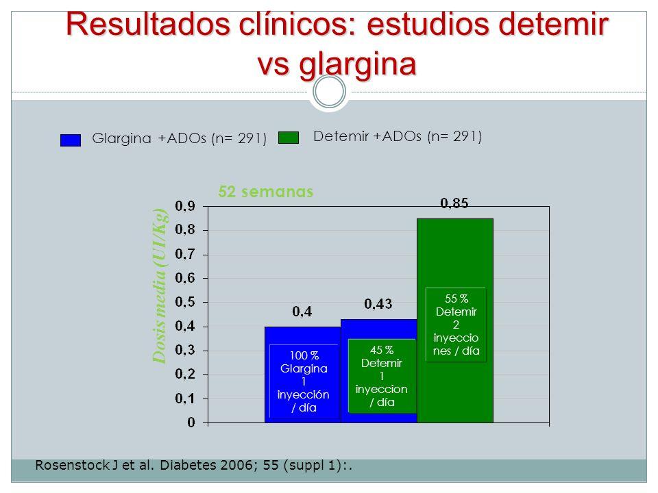 Resultados clínicos: estudios detemir vs glargina