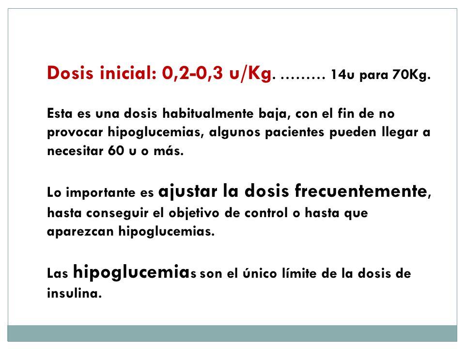 Dosis inicial: 0,2-0,3 u/Kg. ……… 14u para 70Kg.