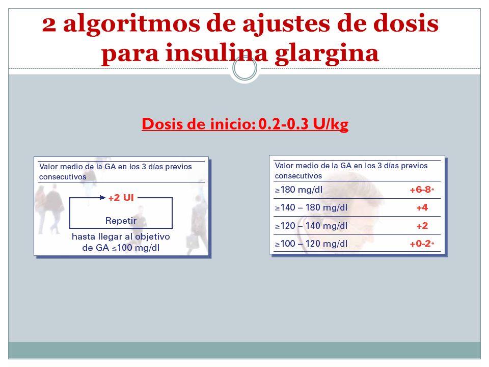 2 algoritmos de ajustes de dosis para insulina glargina