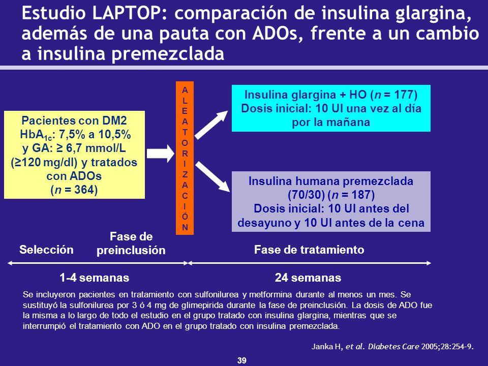 Estudio LAPTOP: comparación de insulina glargina, además de una pauta con ADOs, frente a un cambio a insulina premezclada