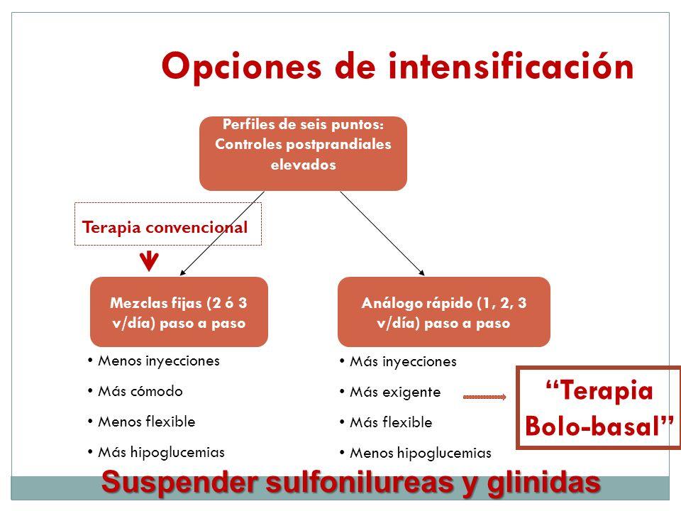 Opciones de intensificación