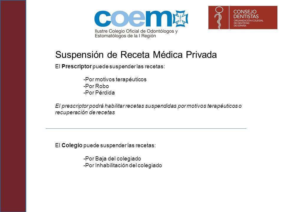 Suspensión de Receta Médica Privada