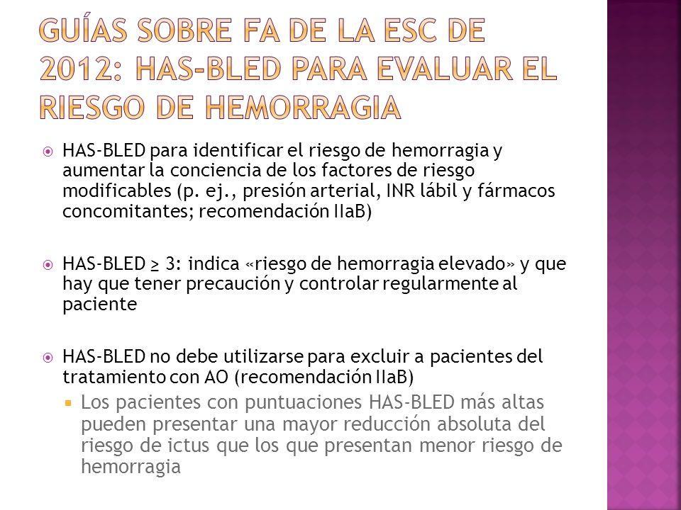 Guías de la ESC de 2012 Guías sobre FA de la ESC de 2012: HAS-BLED para evaluar el riesgo de hemorragia.