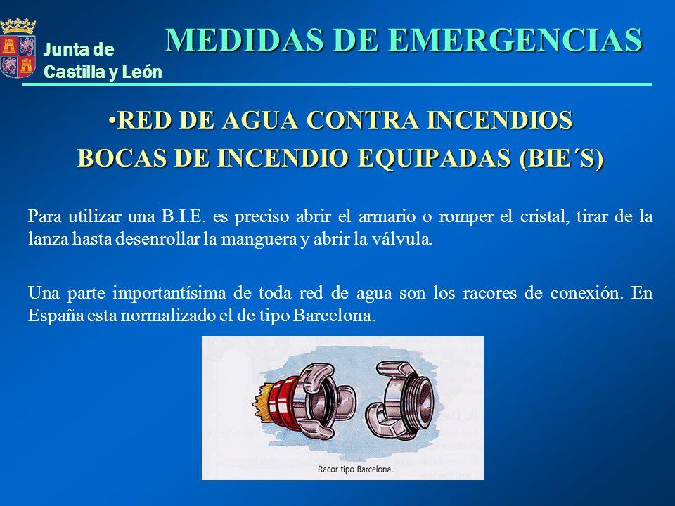 RED DE AGUA CONTRA INCENDIOS BOCAS DE INCENDIO EQUIPADAS (BIE´S)