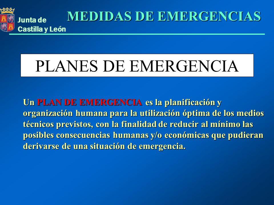 PLANES DE EMERGENCIA MEDIDAS DE EMERGENCIAS