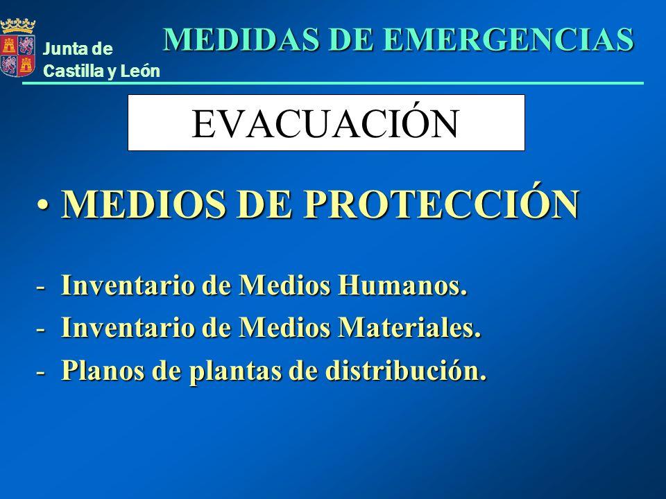 EVACUACIÓN MEDIOS DE PROTECCIÓN MEDIDAS DE EMERGENCIAS