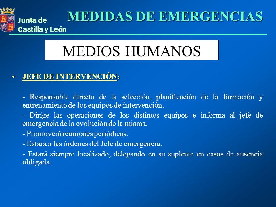 MEDIOS HUMANOS MEDIDAS DE EMERGENCIAS JEFE DE INTERVENCIÓN: