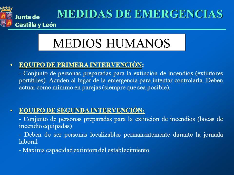 MEDIOS HUMANOS MEDIDAS DE EMERGENCIAS EQUIPO DE PRIMERA INTERVENCIÓN: