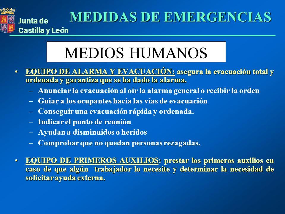 MEDIOS HUMANOS MEDIDAS DE EMERGENCIAS