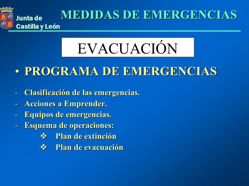 EVACUACIÓN MEDIDAS DE EMERGENCIAS PROGRAMA DE EMERGENCIAS