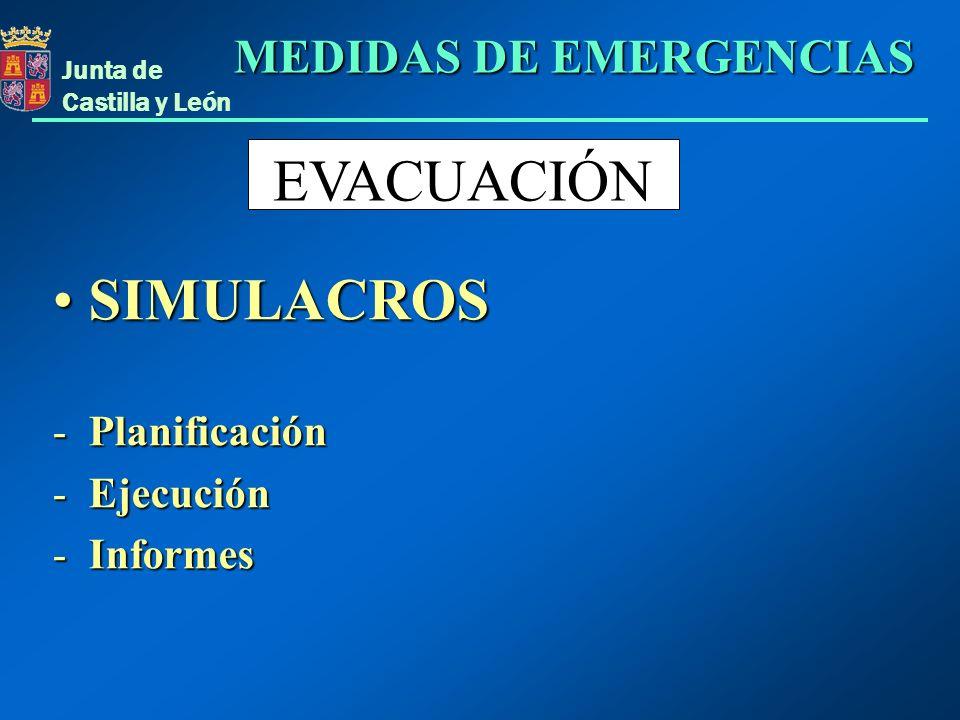 EVACUACIÓN SIMULACROS MEDIDAS DE EMERGENCIAS Planificación Ejecución