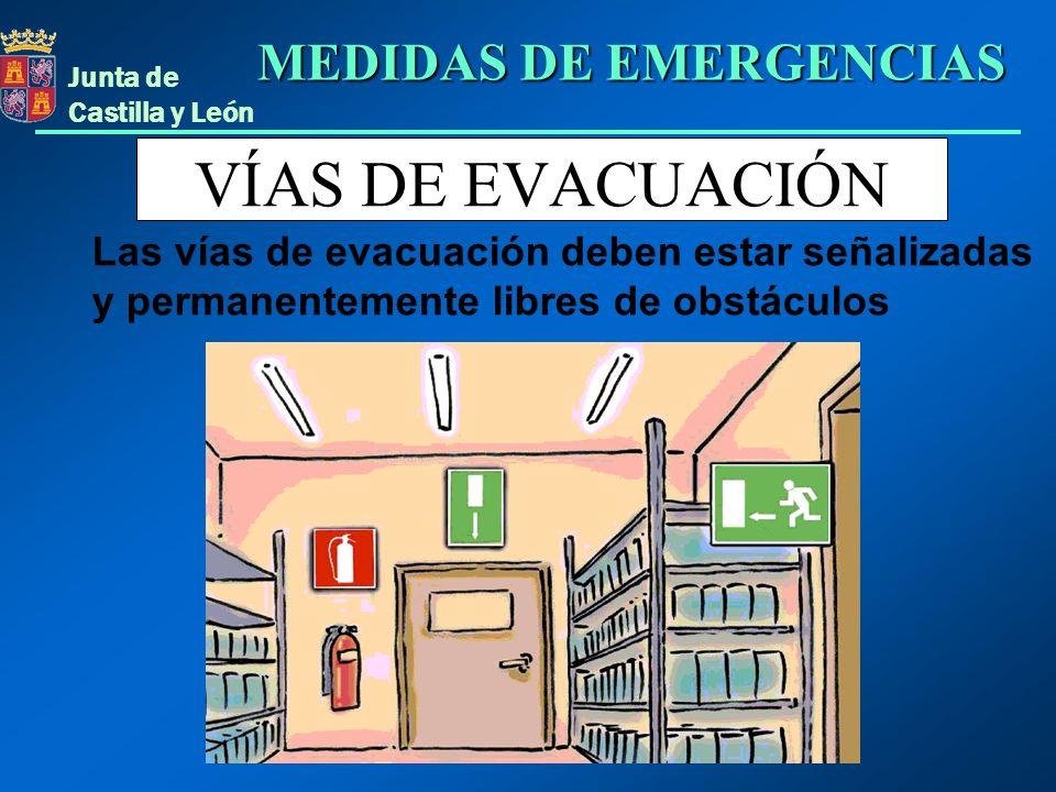 VÍAS DE EVACUACIÓN MEDIDAS DE EMERGENCIAS