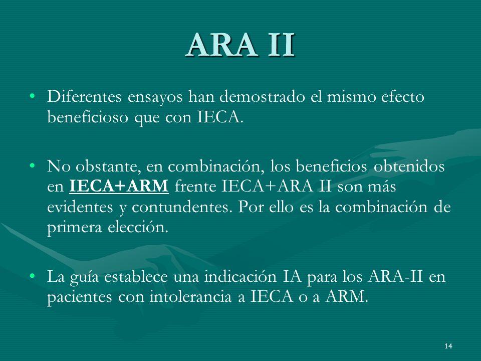 ARA II Diferentes ensayos han demostrado el mismo efecto beneficioso que con IECA.