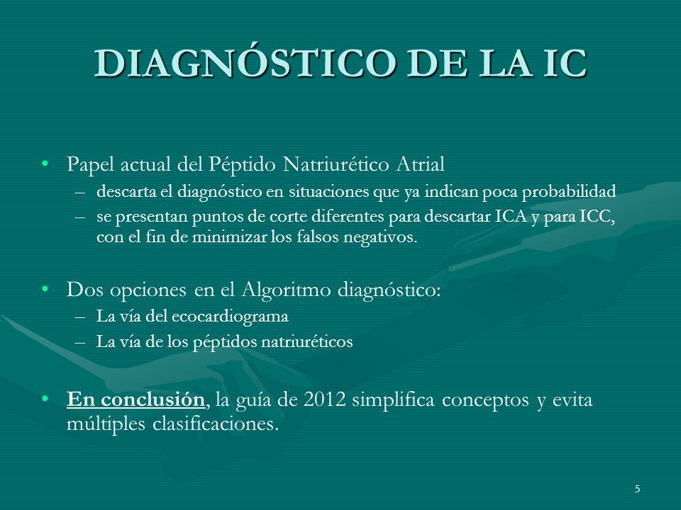 DIAGNÓSTICO DE LA IC Papel actual del Péptido Natriurético Atrial