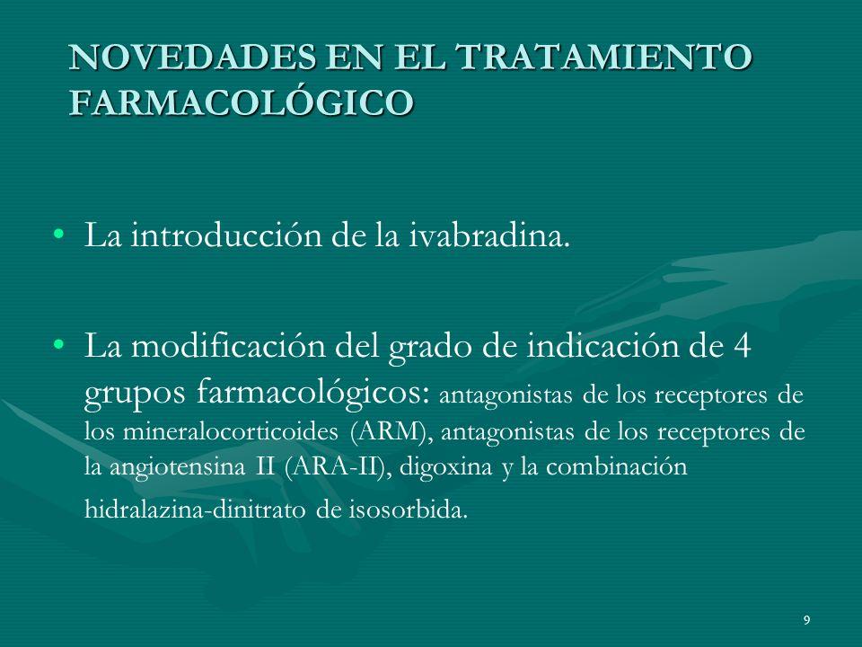 NOVEDADES EN EL TRATAMIENTO FARMACOLÓGICO