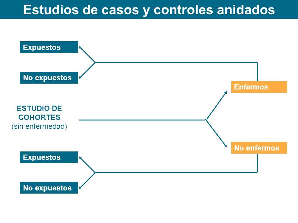 Estudios de casos y controles anidados