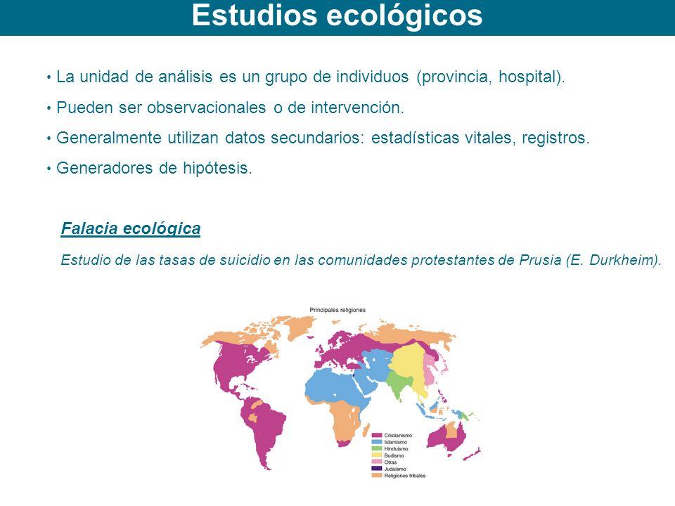 Estudios ecológicos La unidad de análisis es un grupo de individuos (provincia, hospital). Pueden ser observacionales o de intervención.