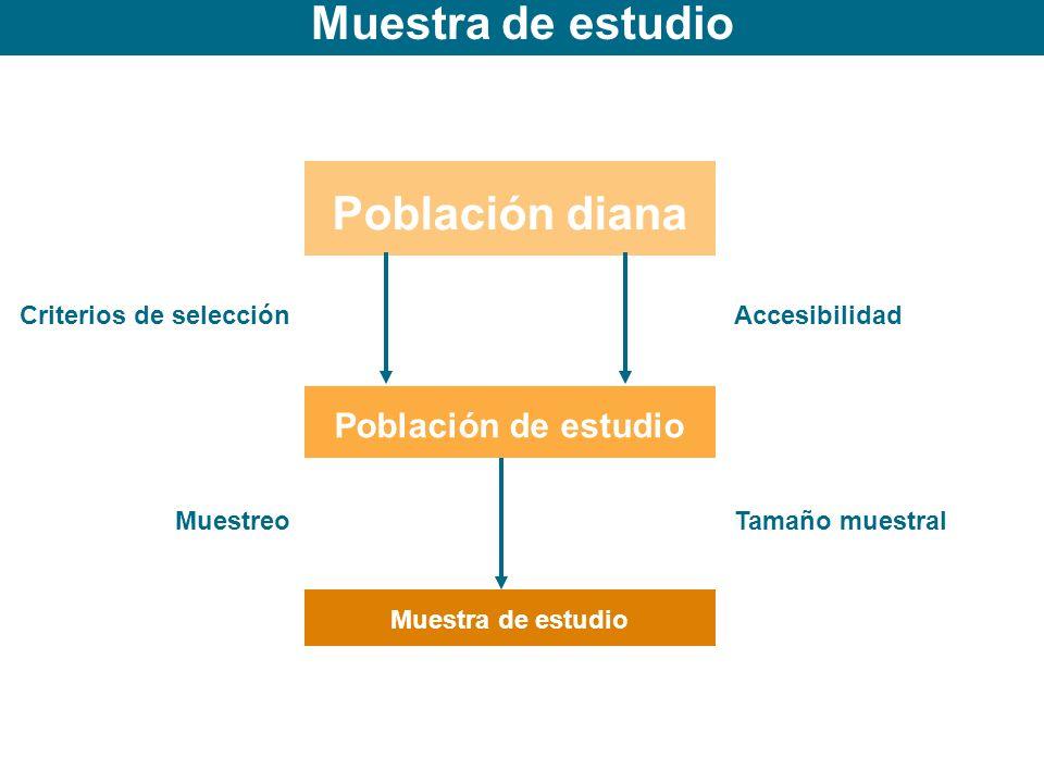 Muestra de estudio Población diana