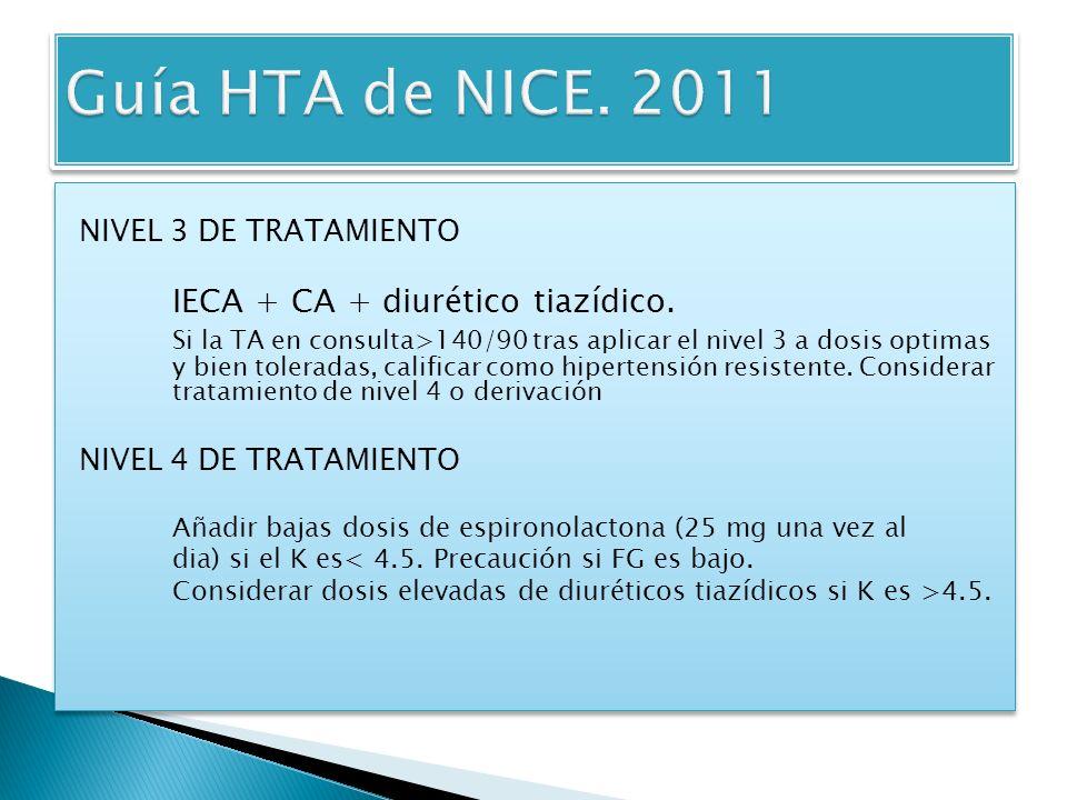 Guía HTA de NICE. 2011 IECA + CA + diurético tiazídico.