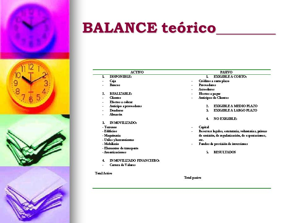 BALANCE teórico________