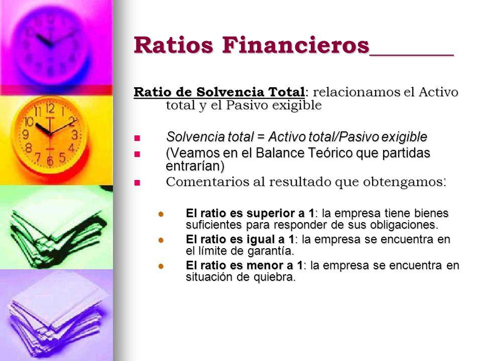 Ratios Financieros_______