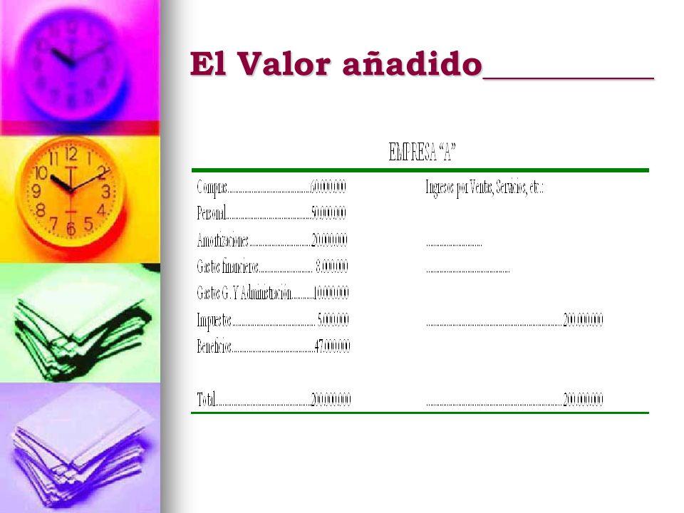 El Valor añadido__________