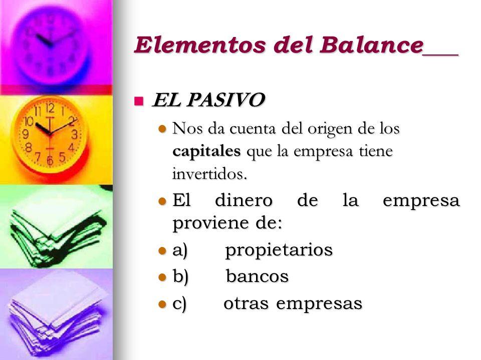 Elementos del Balance___