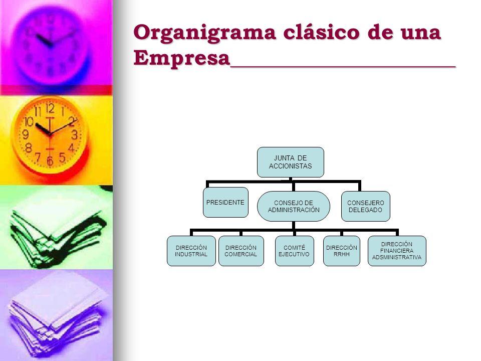 Organigrama clásico de una Empresa_____________________