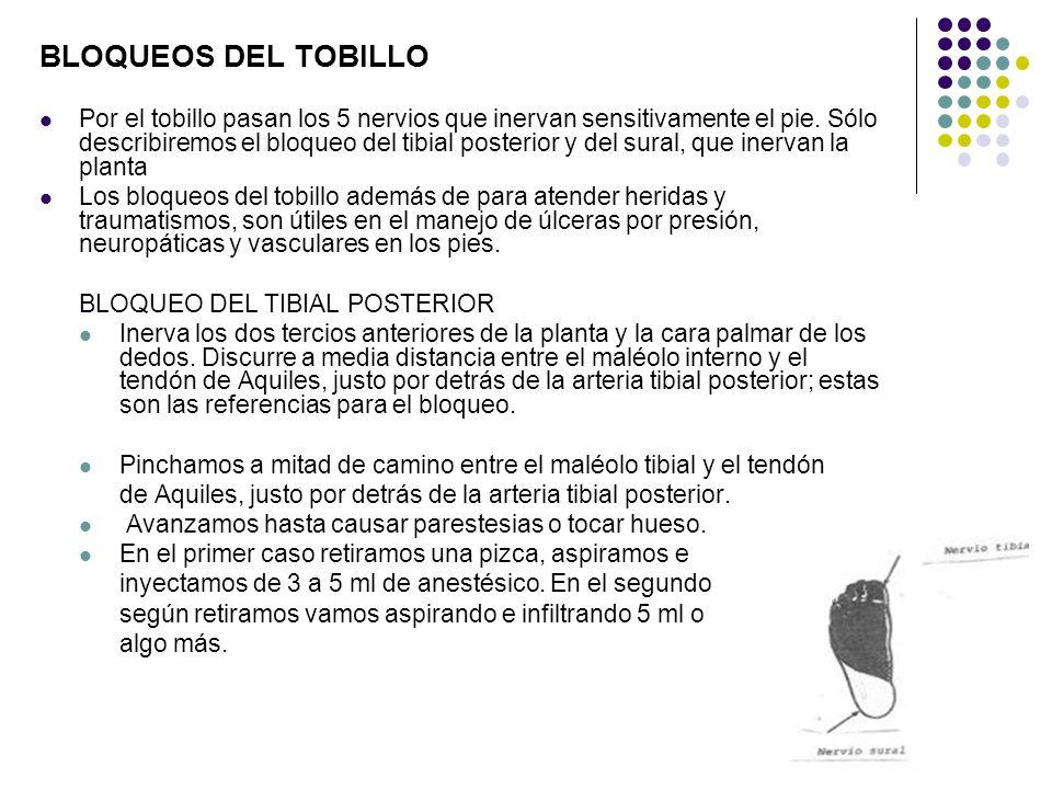 BLOQUEOS DEL TOBILLO